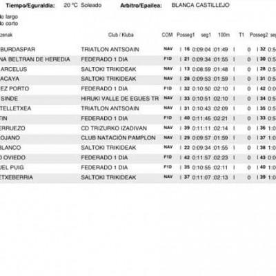 triatlon XIX 2.jpg